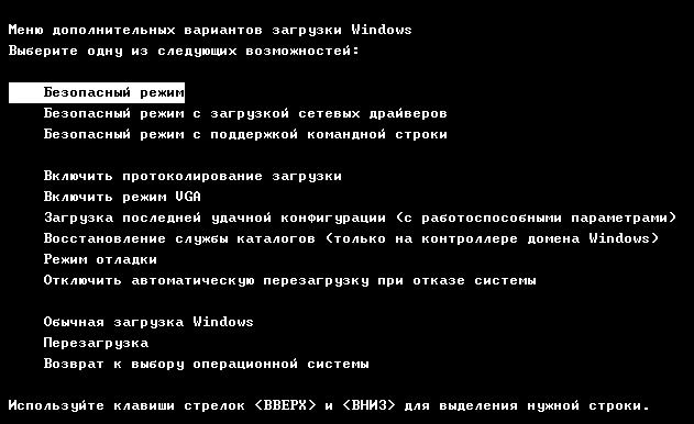Режимы загрузки Windows