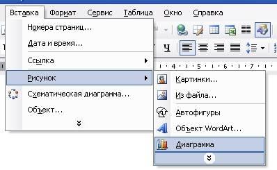 Диаграмма в word