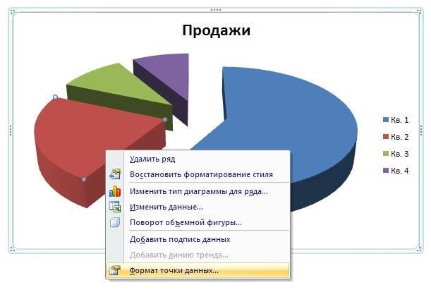 как делать диаграммы в презентации