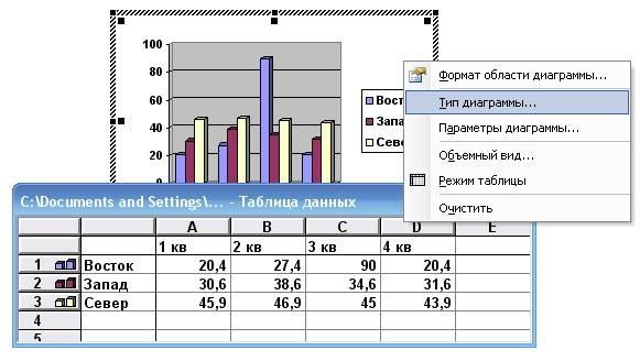 Как сделать график в ворде 2003
