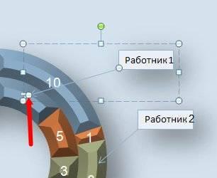 Как быстро создать диаграмму по шаблону в Эксель