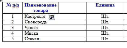 Редактирование таблицы Word