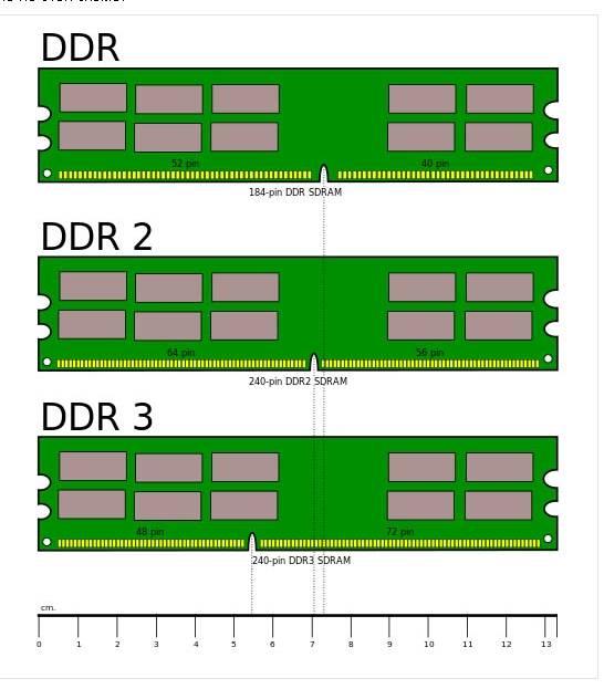 Как узнать тип оперативной памяти на моем компьютере