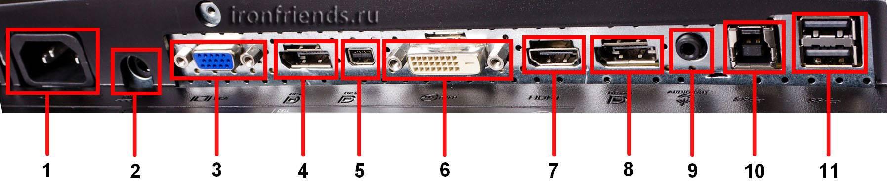 Как выбрать монитор для компьютера
