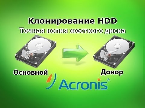 Как быстро клонировать жесткий диск со всеми лицензиями программ