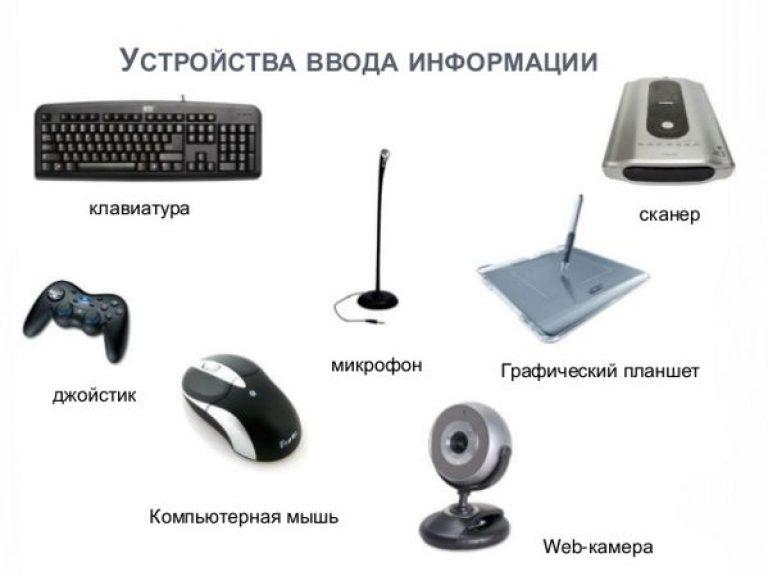 ввод аналоговой информации-эг3