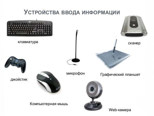 Могут быть еще и дополнительные устройства ввода информации: