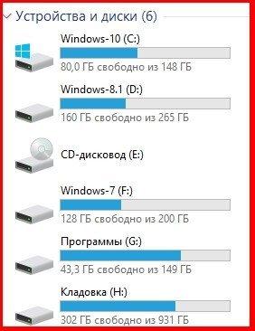 Что такое жесткий диск компьютера и для чего он предназначен